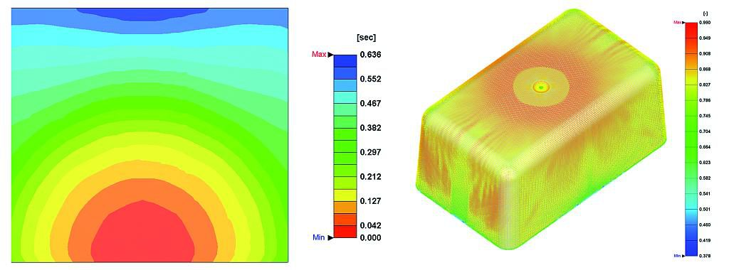 In Moldex3D R17: gekoppelte Analyse der Viskosität-Faserorientierung (links). Visualisierung flacher Fasern (flat fibers). (Foto: Simpatec)