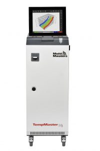 Mold-Masters präsentiert die neue TempMaster M3 Steuerungsplattform mit der TC-Connect-Technologie und proprietärem APS-Algorithmus. (Foto: Mold-Masters)