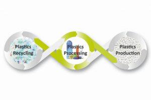 In den Fokus ihres Messeauftritts stellt Sesotec das Thema Kreislaufwirtschaft und präsentiert neben Aggregaten, die die Herstellung hochwertiger Regenerate sicherstellen auch ihr Serviceangebot. (Foto: Sesotec)