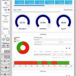 Das Dashboard von Temione gibt einen Überblick über die Effizienzparameter. (Abb.: Wittmann Battenfeld)