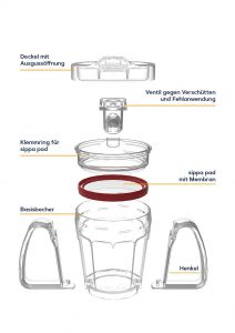 Die Membran ist Bestandteil des Trinkgefäßes Sippa home. (Abb.: Iuvas medical)
