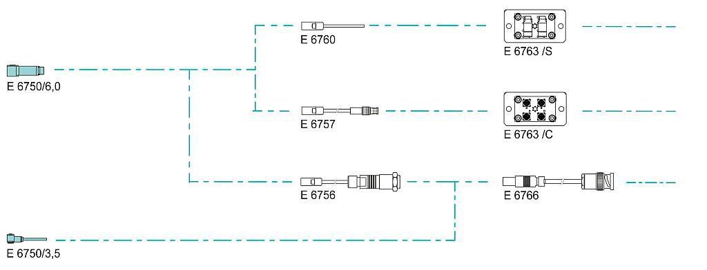 Anschlussmöglichkeiten Werkzeuginnendrucksensoren – indirekt. (Abb.: Meusburger)