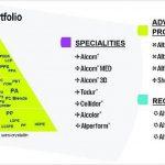 Übersicht über das Produktportfolio von Mocom. (Abb.: Mocom)