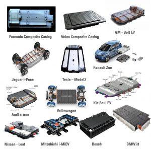 Die Mehrheit der existierenden Batteriegehäuse für elektrische Fahrzeuge wird aus Stahl und Aluminium gefertigt. (Abb.: AZL)