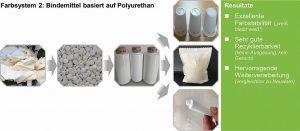 Phase 2 mit einem Polyurethan basierten Farbsystem im Flexodruck. (Abb.: PrintCYC)