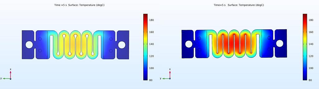 Verbesserung der Temperaturverteilung in Heizleiterfolien. Schwachstellen werden detektiert und können im Vorfeld angepasst werden. (Abb.: KIMW)