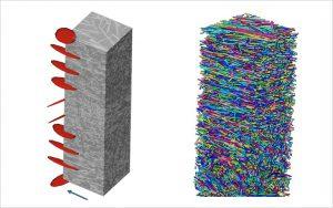 CT-Scan eines PP-Langfaser-Composites. (Abb.: KUZ)