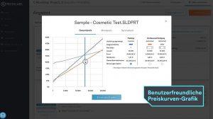 Das Preiskurventool vergleicht die Optionen Prototyping und On-Demand-Fertigung innerhalb des Spritzgießservices. (Abb.: Protolabs)