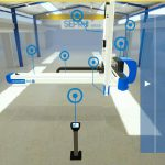 Im Showroom die Roboter virtuell und interaktiv aus allen Sichtwinkeln und Perspektiven zu erleben. (Abb.: Sepro)