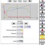 Übersichtsseite Plastifizierung mit grafischer Darstellung der Prozessparameter: Blau - Plastifizierhub, Gelb - Schneckengeschwindigkeit, Rot - Staudruck, Grün - Druck am Hydromotor. (Abb.: Maplan)
