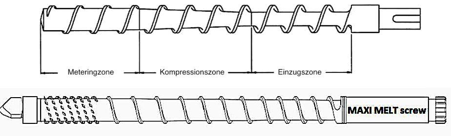 Vergleich des konventionellen 3-Zonen-Schneckenkonzepts (oben) mit der durchgehend konischen und variabel steigenden Maxi-Melt-Schnecke – hier jeweils in Kombination mit einem Mischteil. (Abb.: Maxi Melt)