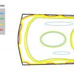 Welligkeit eines 2.000 x 1.400 mm großen Panoramaglasdachs. (Foto: BBG)