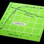 Tosaf Color Service: Masterbatch für gleichmäßig hinterleuchtete Flächen