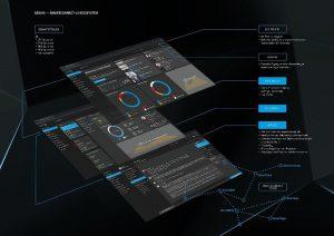 Auf seiner Digitalplattform SmartConnect4.U Ecosystem bietet Desma umfangreiche Möglichkeiten zur firmenübergreifen Kommunikation und zum Wissensaustausch. (Abb.: Desma)