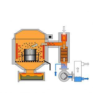 Funktionsprinzip der thermischen Vakuumpyrolyse. (Abb.: Schwing Technologies)