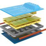 Das Batteriepack-Konzept nutzt Leichtbauthermoplaste, die potenziell 30 bis 50 % Gewicht pro Baugruppe sparen. (Abb.: Sabic)