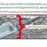 Industrielles Leichtbauteile aus Post-Consumer-Abfällen. (Abb.: KUZ)