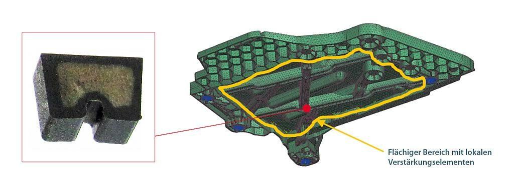 Individuell gestaltete geschäumte Versteifungsrippe (links) und die Übertragung auf die zu verstärkende Funktionsträgerstruktur (rechts). (Abb.: KUZ)