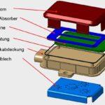 Lanxess: Radarsensoren mit integriertem Wärmemanagement