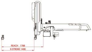 Im Unterschied zum X-Hub ist die Reichweite bzw. Reach größer. Sie bezeichnet die maximale Distanz zwischen der Horizontalachse und der Montageplatte der Schwenkachse am unteren Ende der Vertikalachse. (Foto: Wittmann)