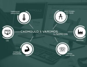 End-to-End Digitalisierung mit Simulations-Software Cadmould. (Foto: Simcon)
